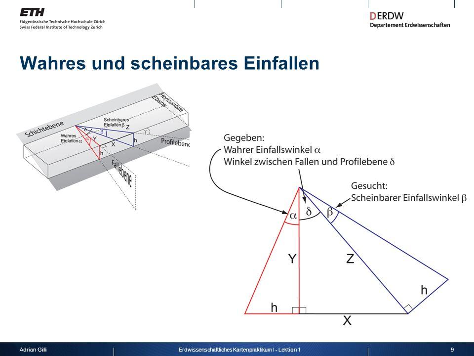 Adrian Gilli10Erdwissenschaftliches Kartenpraktikum I - Lektion 1 Wahres und scheinbares Einfallen