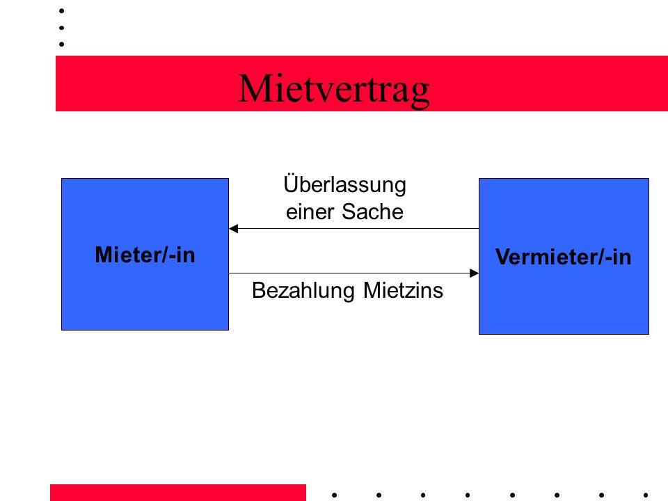 Mietvertrag Mieter/-in Vermieter/-in Überlassung einer Sache Bezahlung Mietzins