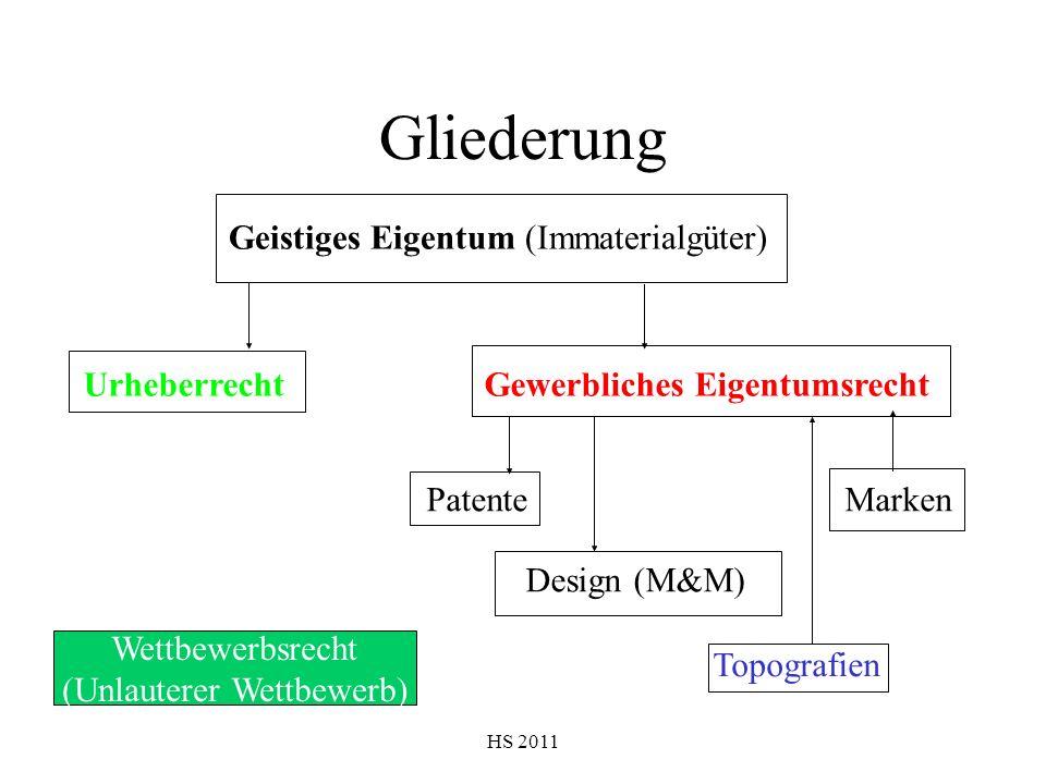 Gliederung Geistiges Eigentum (Immaterialgüter) Urheberrecht Gewerbliches Eigentumsrecht PatenteMarken Design (M&M) Topografien Wettbewerbsrecht (Unla