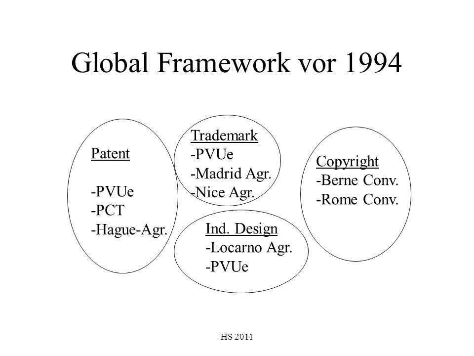 HS 2011 Global Framework vor 1994 Patent -PVUe -PCT -Hague-Agr. Trademark -PVUe -Madrid Agr. -Nice Agr. Ind. Design -Locarno Agr. -PVUe Copyright -Ber
