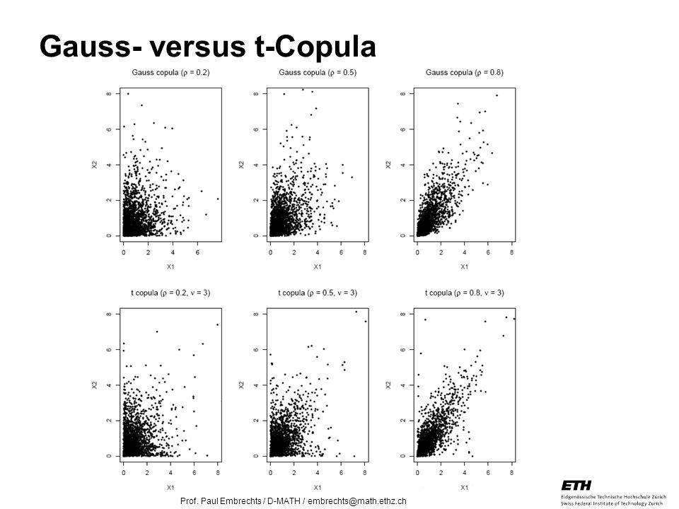 26. April 2005 Prof. Paul Embrechts / D-MATH / embrechts@math.ethz.ch 29 Gauss- versus t-Copula