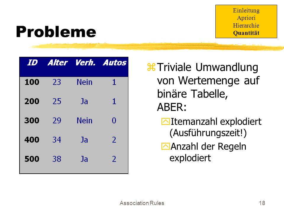 Association Rules19 Intervalle zModifizierter Algorithmus: yFür jedes Mengenattribut wird ein Intervall ausgewählt Einleitung Apriori Hierarchie Quantität