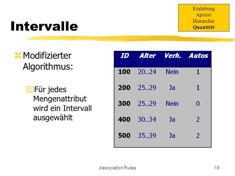 Association Rules20 Intervalle wählen zProblem bei der Intervallwahl: yviel zu viele Kombinationen von Intervallen zEinführung der Partial Completeness: Mass für den Informationsverlust bei einer Generalisierung eines Intervalls Einleitung Apriori Hierarchie Quantität
