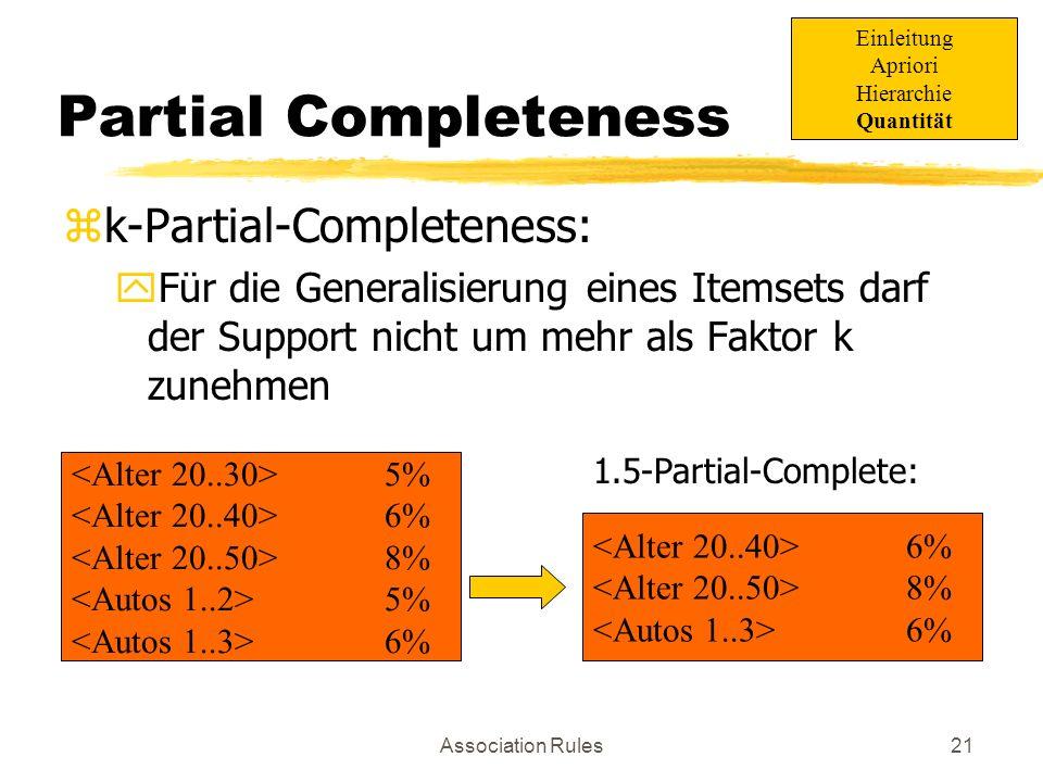 Association Rules22 Verringerung der AR yStreichung der erwarteten Association Rules x{Alter:20..30}12x {Alter:20..25}3x x{Alter:20..30} -> {Autos:1..2} 8% Support, 70% Confidence x{Alter:20..25} -> {Autos:1..2} 2% Support, 70% Confidence Streichbar, da keine neue Erkenntnis Einleitung Apriori Hierarchie Quantität