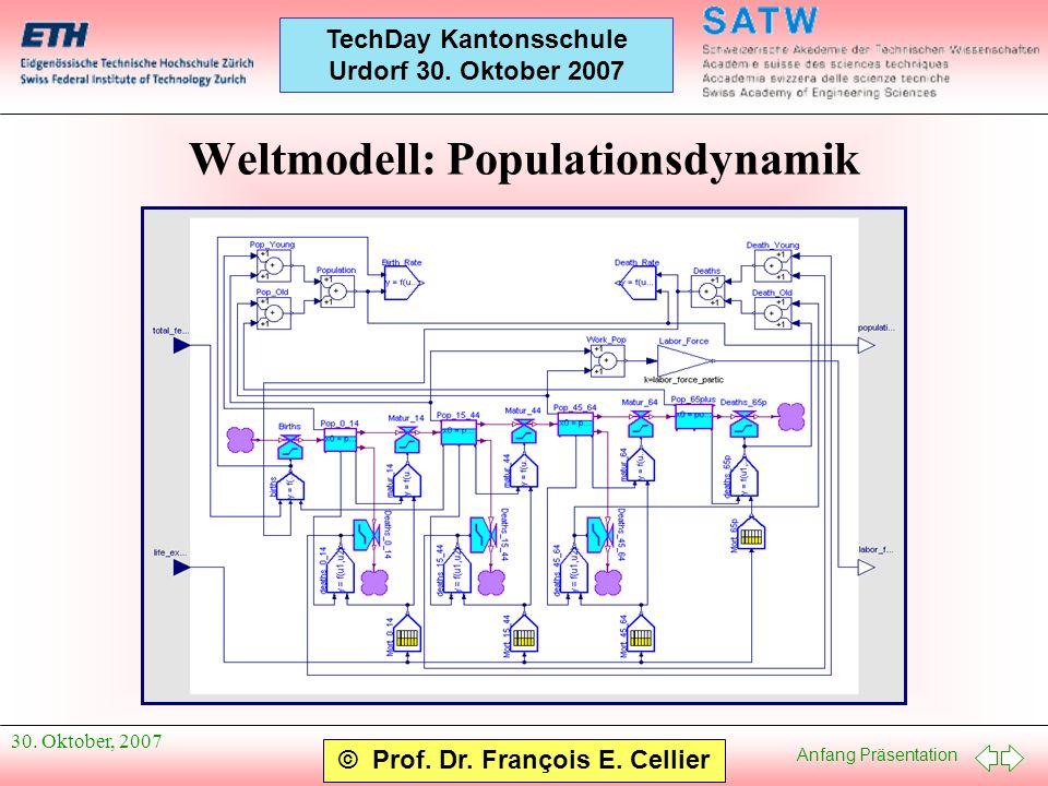 Anfang Präsentation © Prof. Dr. François E. Cellier TechDay Kantonsschule Urdorf 30. Oktober 2007 30. Oktober, 2007 Weltmodell: Populationsdynamik