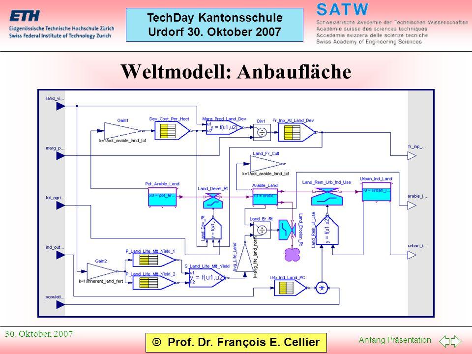 Anfang Präsentation © Prof. Dr. François E. Cellier TechDay Kantonsschule Urdorf 30. Oktober 2007 30. Oktober, 2007 Weltmodell: Anbaufläche