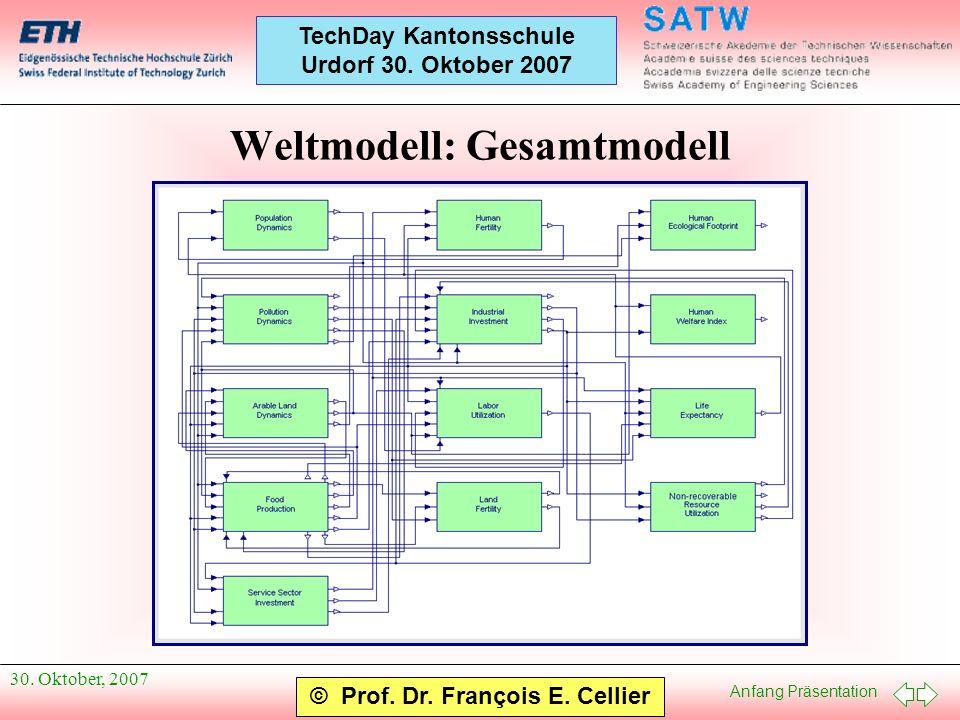 Anfang Präsentation © Prof. Dr. François E. Cellier TechDay Kantonsschule Urdorf 30. Oktober 2007 30. Oktober, 2007 Weltmodell: Gesamtmodell