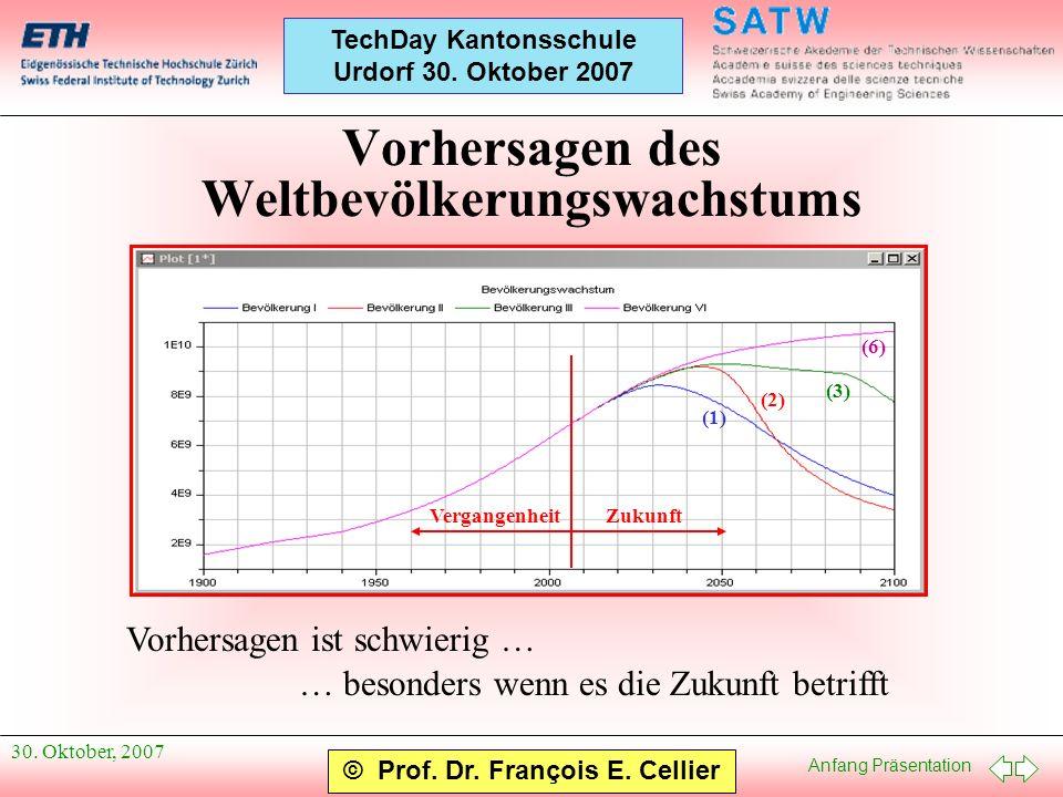 Anfang Präsentation © Prof. Dr. François E. Cellier TechDay Kantonsschule Urdorf 30. Oktober 2007 30. Oktober, 2007 Vorhersagen des Weltbevölkerungswa