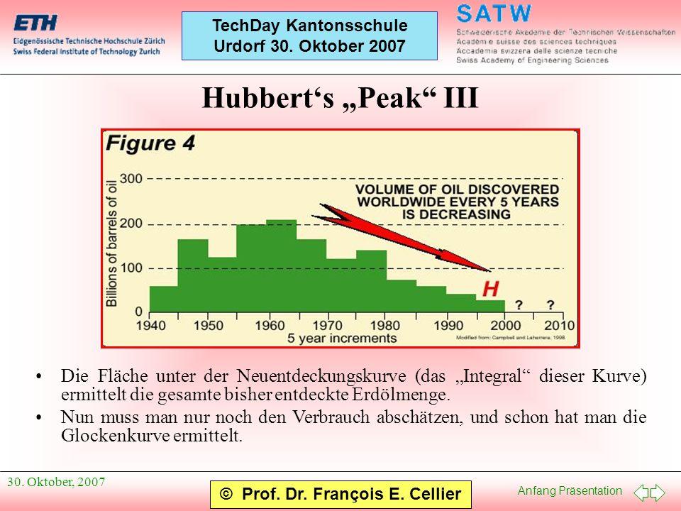 Anfang Präsentation © Prof. Dr. François E. Cellier TechDay Kantonsschule Urdorf 30. Oktober 2007 30. Oktober, 2007 Hubberts Peak III Die Fläche unter