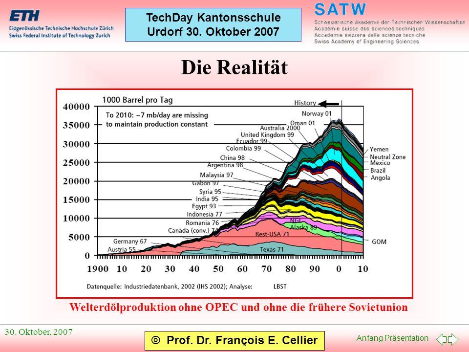 Anfang Präsentation © Prof. Dr. François E. Cellier TechDay Kantonsschule Urdorf 30. Oktober 2007 30. Oktober, 2007 Die Realität Welterdölproduktion o