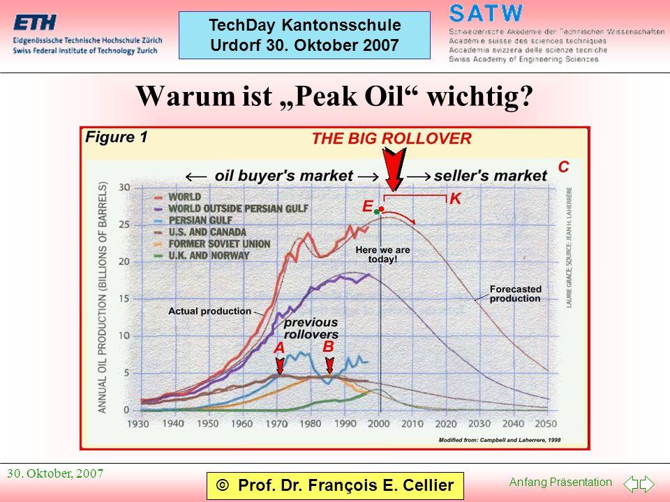 Anfang Präsentation © Prof. Dr. François E. Cellier TechDay Kantonsschule Urdorf 30. Oktober 2007 30. Oktober, 2007 Warum ist Peak Oil wichtig?