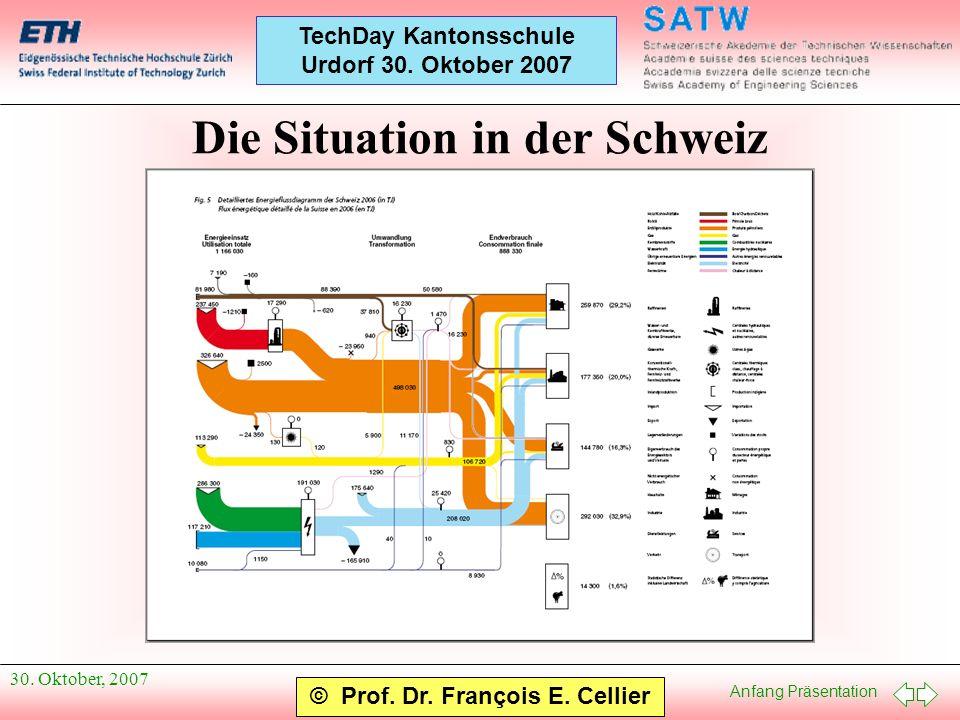 Anfang Präsentation © Prof. Dr. François E. Cellier TechDay Kantonsschule Urdorf 30. Oktober 2007 30. Oktober, 2007 Die Situation in der Schweiz