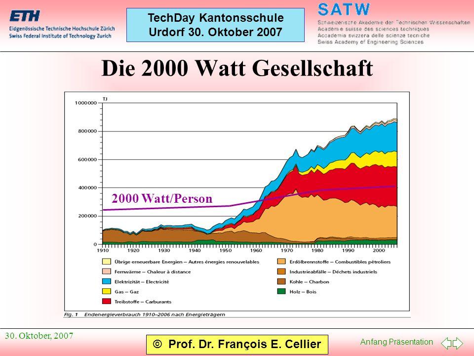 Anfang Präsentation © Prof. Dr. François E. Cellier TechDay Kantonsschule Urdorf 30. Oktober 2007 30. Oktober, 2007 Die 2000 Watt Gesellschaft 2000 Wa