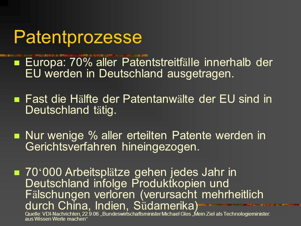 Patentprozesse Europa: 70% aller Patentstreitf ä lle innerhalb der EU werden in Deutschland ausgetragen. Fast die H ä lfte der Patentanw ä lte der EU