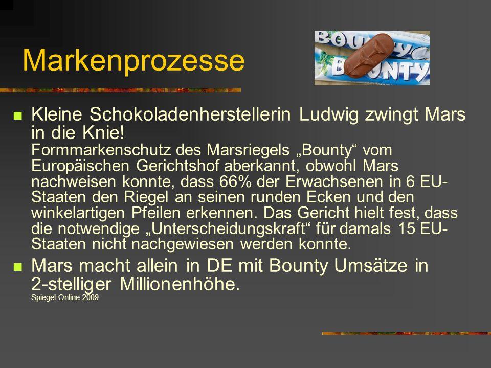 Markenprozesse Kleine Schokoladenherstellerin Ludwig zwingt Mars in die Knie! Formmarkenschutz des Marsriegels Bounty vom Europäischen Gerichtshof abe