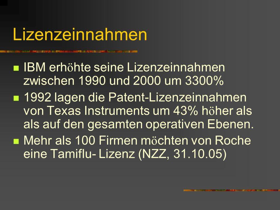 Lizenzeinnahmen IBM erh ö hte seine Lizenzeinnahmen zwischen 1990 und 2000 um 3300% 1992 lagen die Patent-Lizenzeinnahmen von Texas Instruments um 43%