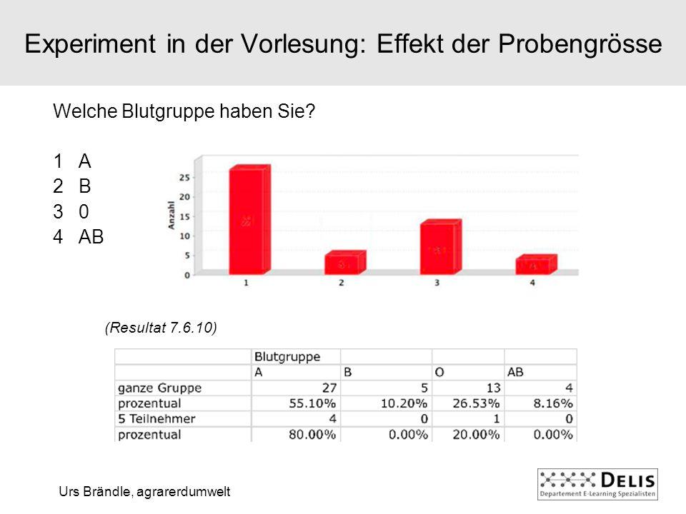 Urs Brändle, agrarerdumwelt Experiment in der Vorlesung: Effekt der Probengrösse Welche Blutgruppe haben Sie.