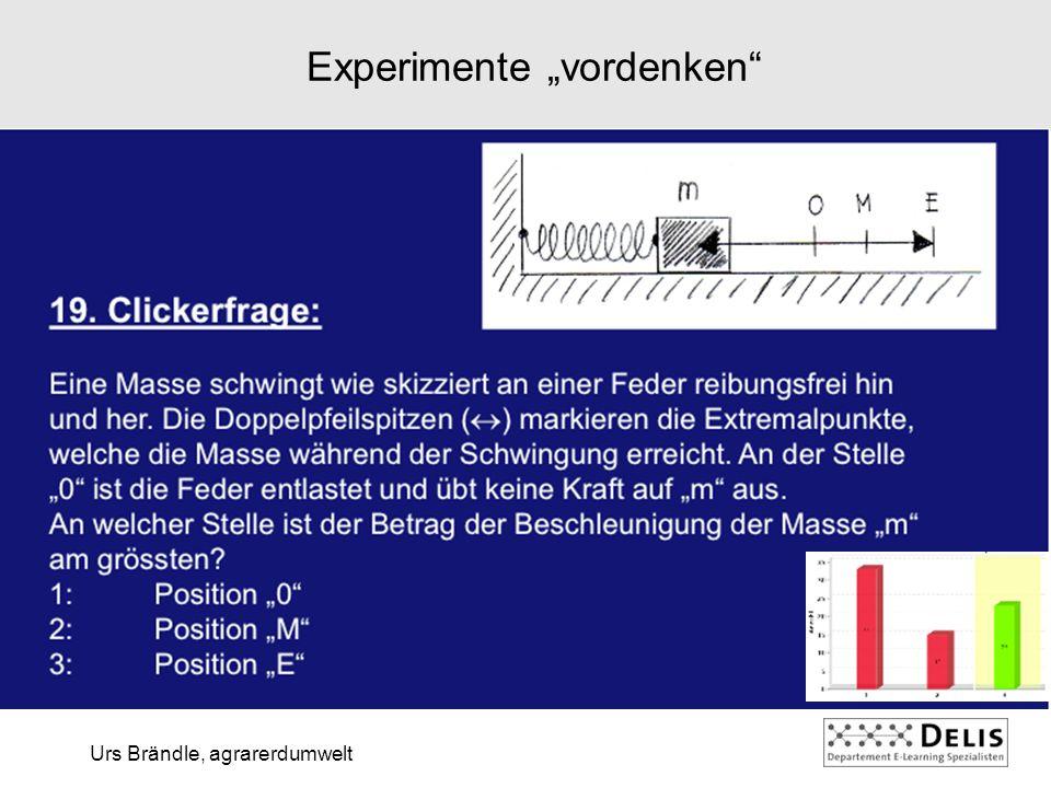 Urs Brändle, agrarerdumwelt Experimente vordenken Andreas Vaterlaus, PHSYI, FS10