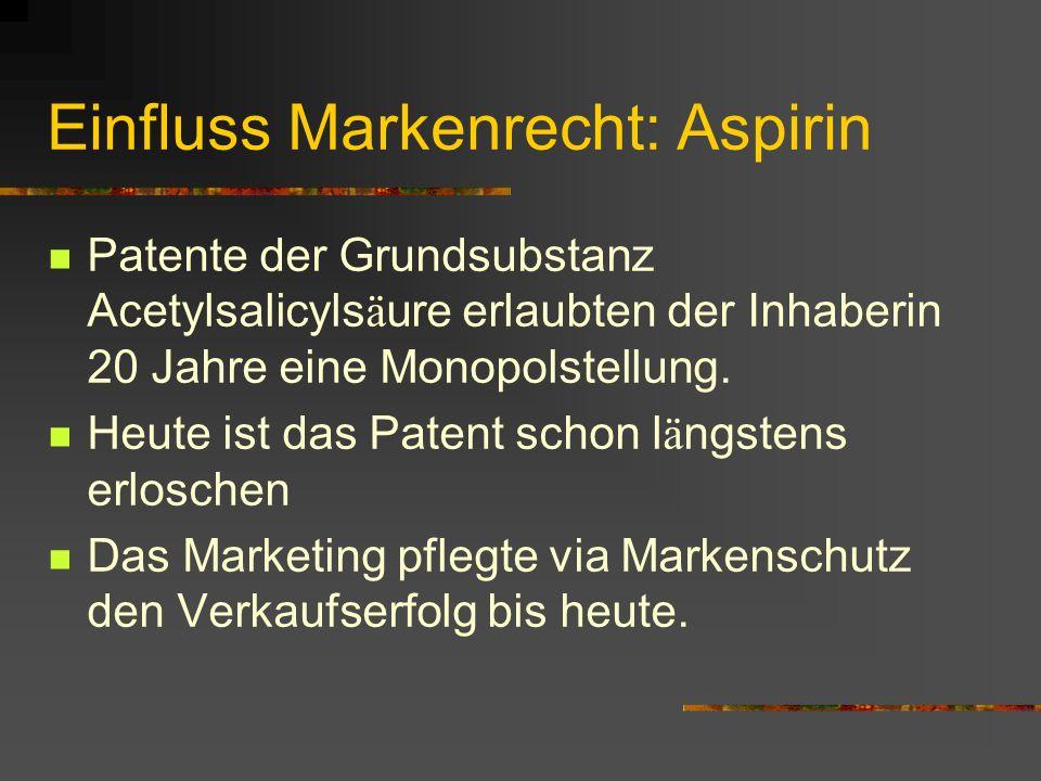 Einfluss Markenrecht: Aspirin Patente der Grundsubstanz Acetylsalicyls ä ure erlaubten der Inhaberin 20 Jahre eine Monopolstellung.