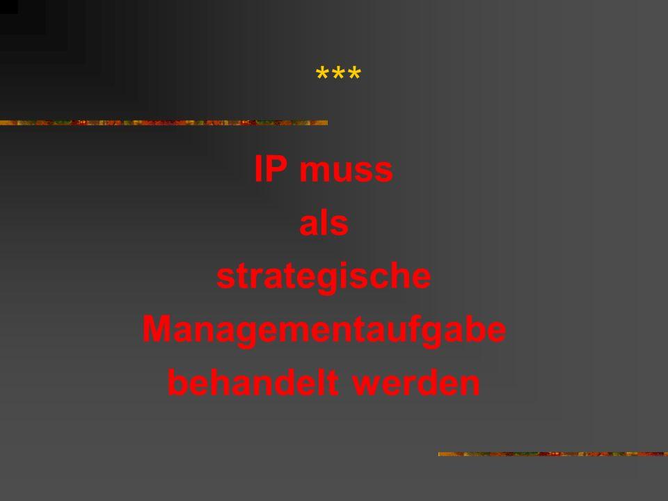 Aspekte IP ist kapitalintensiv IP verlangt viel Kenntnisse IP ber ü hrt alle Unternehmensebenen IP besitzt Wert IP muss gehandelt werden IP ver ä ndert die Unternehmenskultur Der Mitbewerber erzwingt eigene IP- Struktur.......