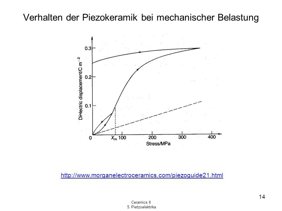 Ceramics II 5. Pietzoelektrika 14 Verhalten der Piezokeramik bei mechanischer Belastung http://www.morganelectroceramics.com/piezoguide21.html