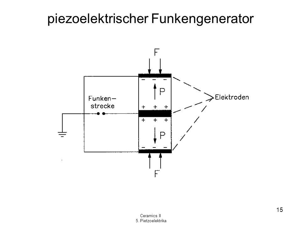 Ceramics II 5. Pietzoelektrika 15 piezoelektrischer Funkengenerator