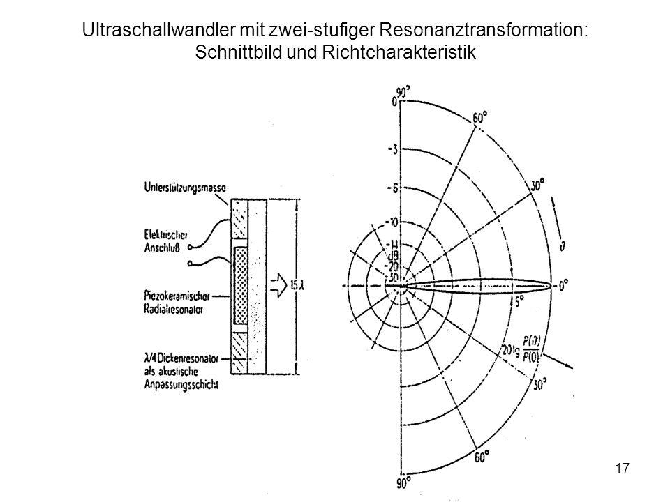 Ceramics II 5. Pietzoelektrika 17 Ultraschallwandler mit zwei-stufiger Resonanztransformation: Schnittbild und Richtcharakteristik
