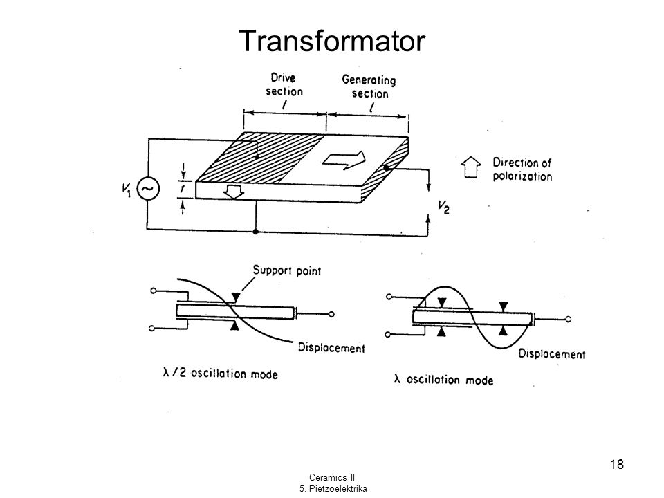 Ceramics II 5. Pietzoelektrika 18 Transformator