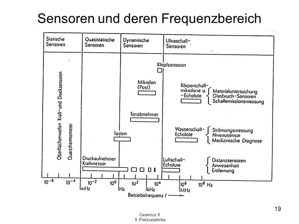 Ceramics II 5. Pietzoelektrika 19 Sensoren und deren Frequenzbereich