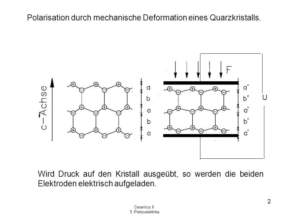 Ceramics II 5. Pietzoelektrika 2 Polarisation durch mechanische Deformation eines Quarzkristalls. Wird Druck auf den Kristall ausgeübt, so werden die
