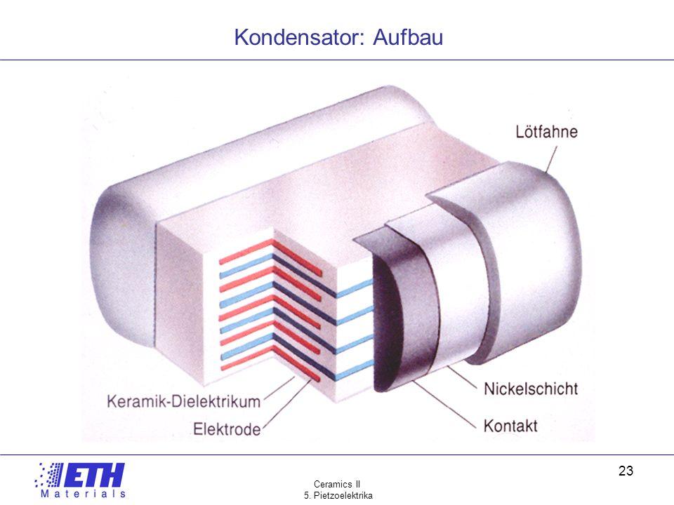 Ceramics II 5. Pietzoelektrika 23 Kondensator: Aufbau