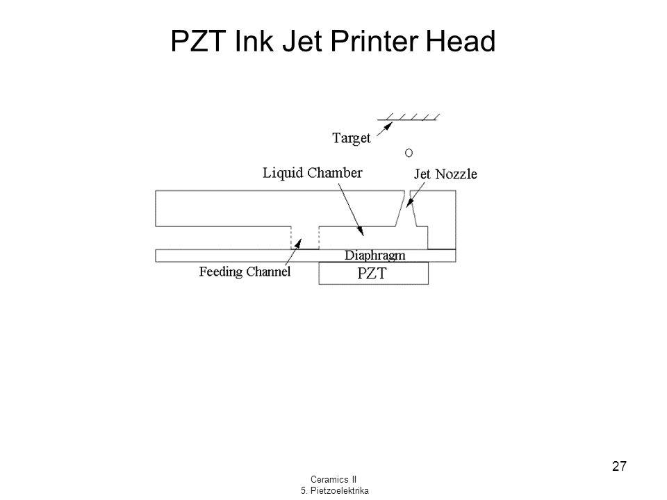 Ceramics II 5. Pietzoelektrika 27 PZT Ink Jet Printer Head