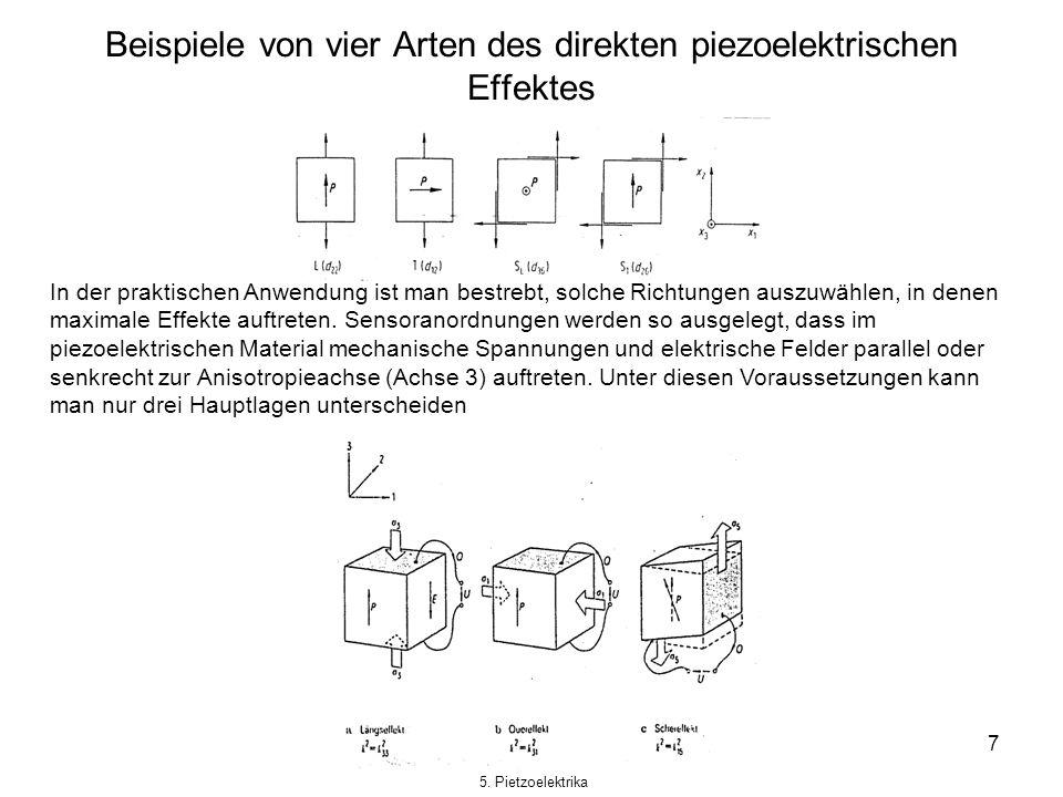Ceramics II 5. Pietzoelektrika 7 Beispiele von vier Arten des direkten piezoelektrischen Effektes In der praktischen Anwendung ist man bestrebt, solch