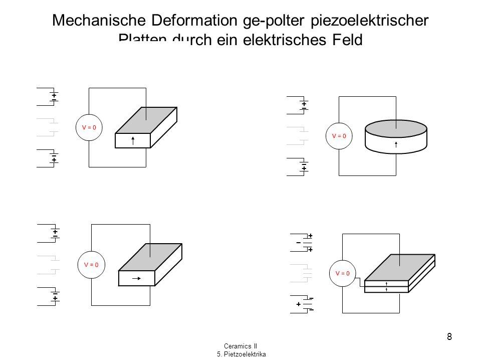 Ceramics II 5. Pietzoelektrika 8 Mechanische Deformation ge-polter piezoelektrischer Platten durch ein elektrisches Feld