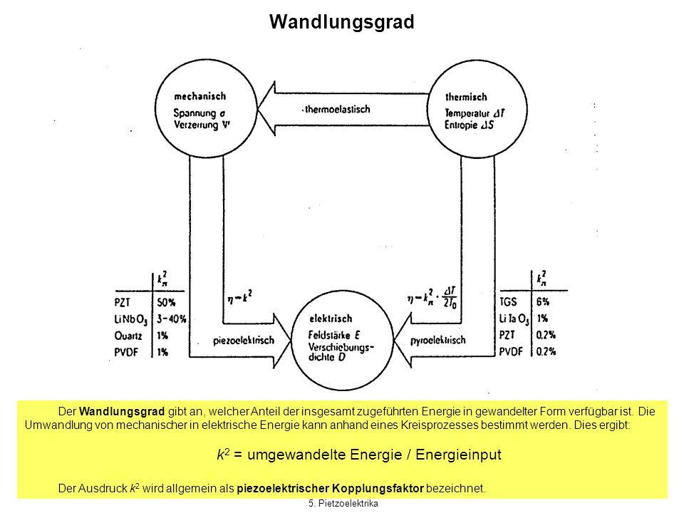 Ceramics II 5. Pietzoelektrika 9 Wandlungsgrad Der Wandlungsgrad gibt an, welcher Anteil der insgesamt zugeführten Energie in gewandelter Form verfügb