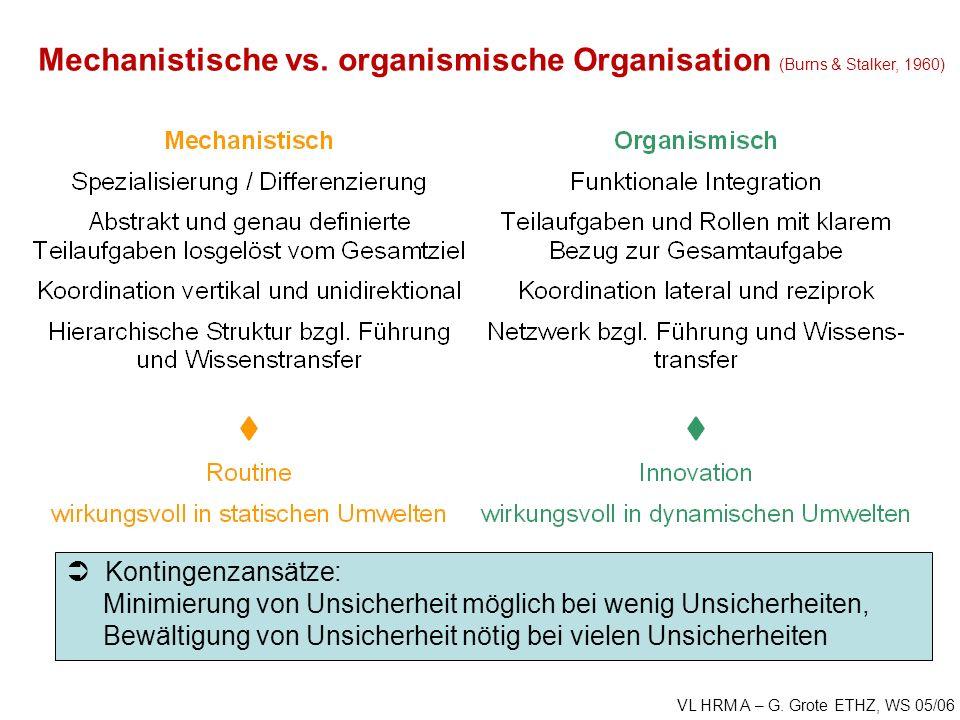 VL HRM A – G. Grote ETHZ, WS 05/06 Mechanistische vs. organismische Organisation (Burns & Stalker, 1960) Kontingenzansätze: Minimierung von Unsicherhe