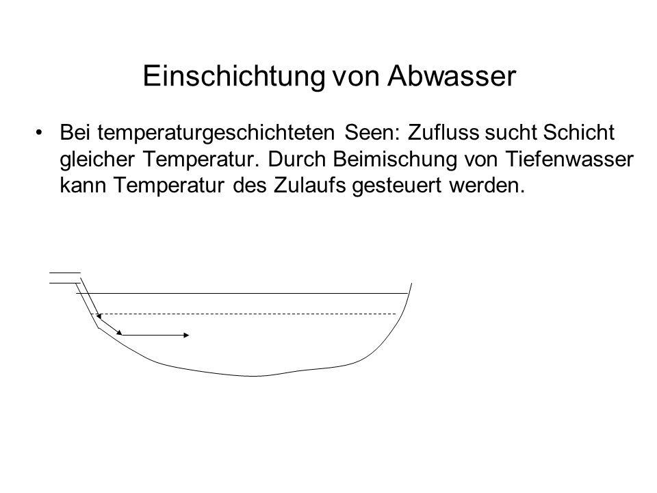 Einschichtung von Abwasser Bei temperaturgeschichteten Seen: Zufluss sucht Schicht gleicher Temperatur. Durch Beimischung von Tiefenwasser kann Temper