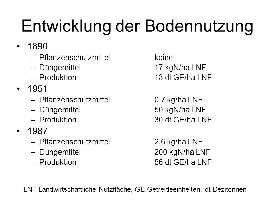 Entwicklung der Bodennutzung 1890 –Pflanzenschutzmittelkeine –Düngemittel17 kgN/ha LNF –Produktion13 dt GE/ha LNF 1951 –Pflanzenschutzmittel0.7 kg/ha
