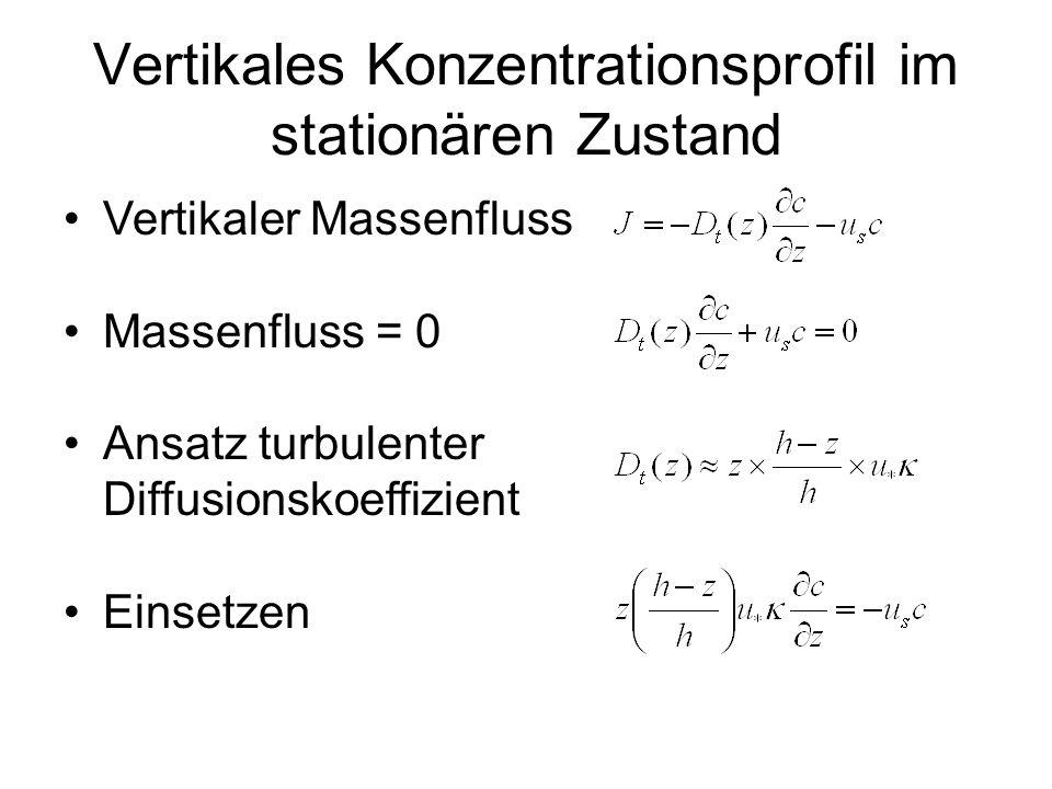 Vertikales Konzentrationsprofil im stationären Zustand Vertikaler Massenfluss Massenfluss = 0 Ansatz turbulenter Diffusionskoeffizient Einsetzen