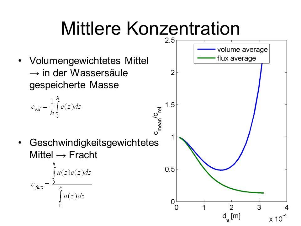 Mittlere Konzentration Volumengewichtetes Mittel in der Wassersäule gespeicherte Masse Geschwindigkeitsgewichtetes Mittel Fracht