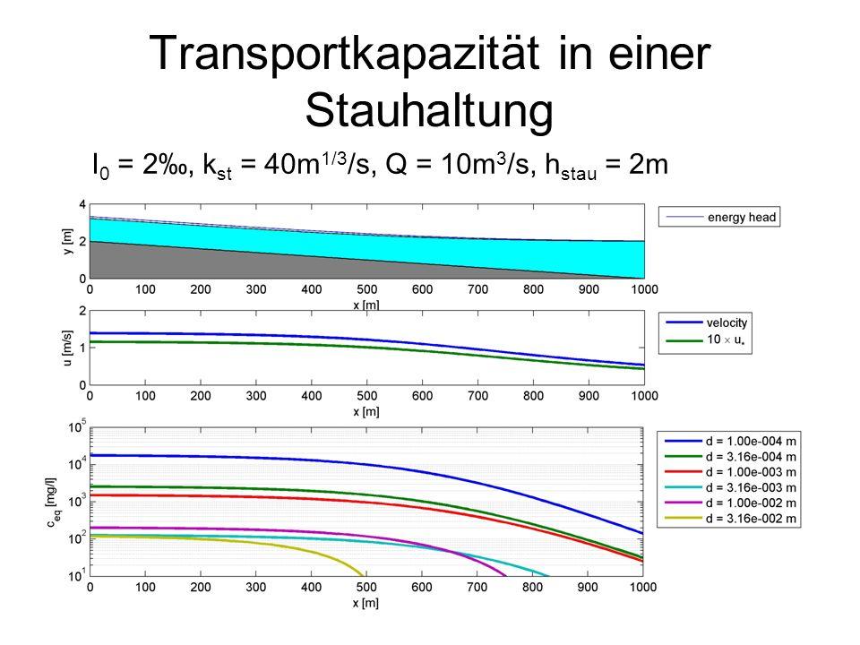 Transportkapazität in einer Stauhaltung I 0 = 2, k st = 40m 1/3 /s, Q = 10m 3 /s, h stau = 2m