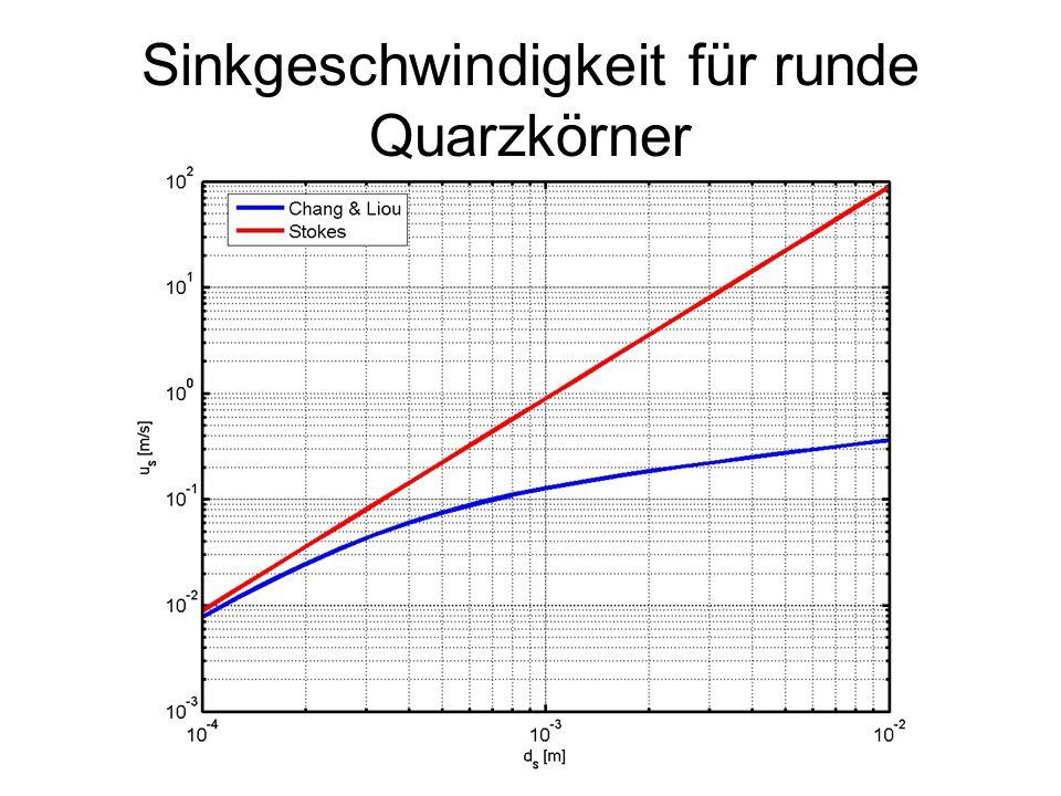 Sinkgeschwindigkeit für runde Quarzkörner