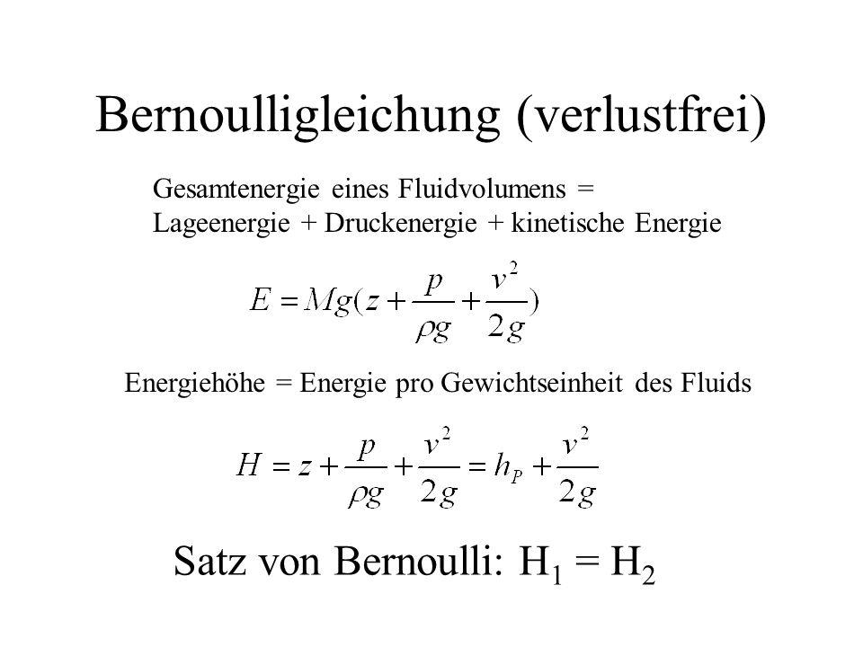 Bernoulligleichung (verlustfrei) Energiehöhe = Energie pro Gewichtseinheit des Fluids Gesamtenergie eines Fluidvolumens = Lageenergie + Druckenergie +