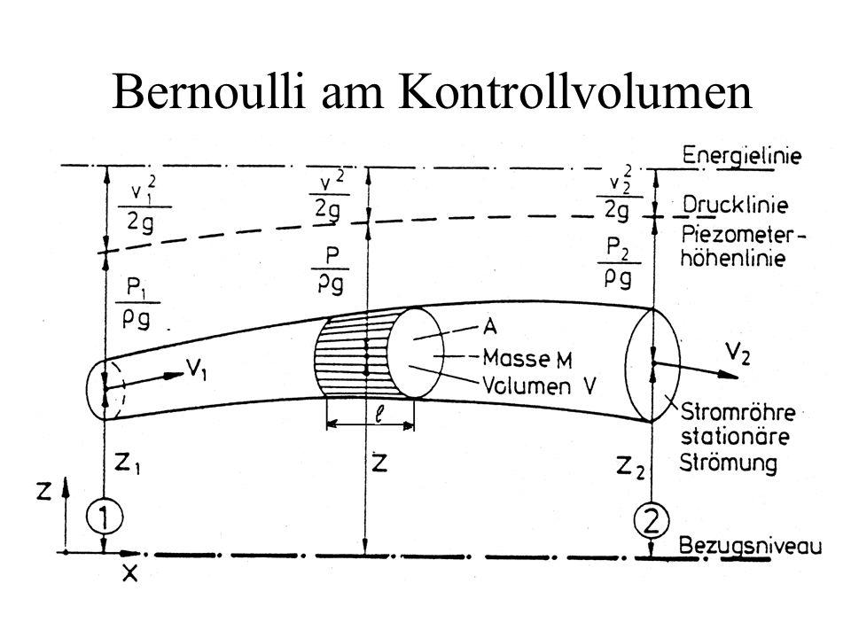 Bernoulli am Kontrollvolumen