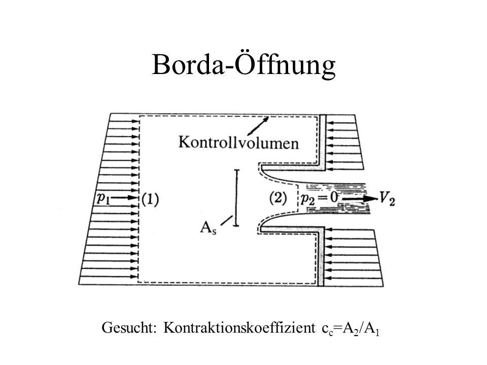 Borda-Öffnung Gesucht: Kontraktionskoeffizient c c =A 2 /A 1
