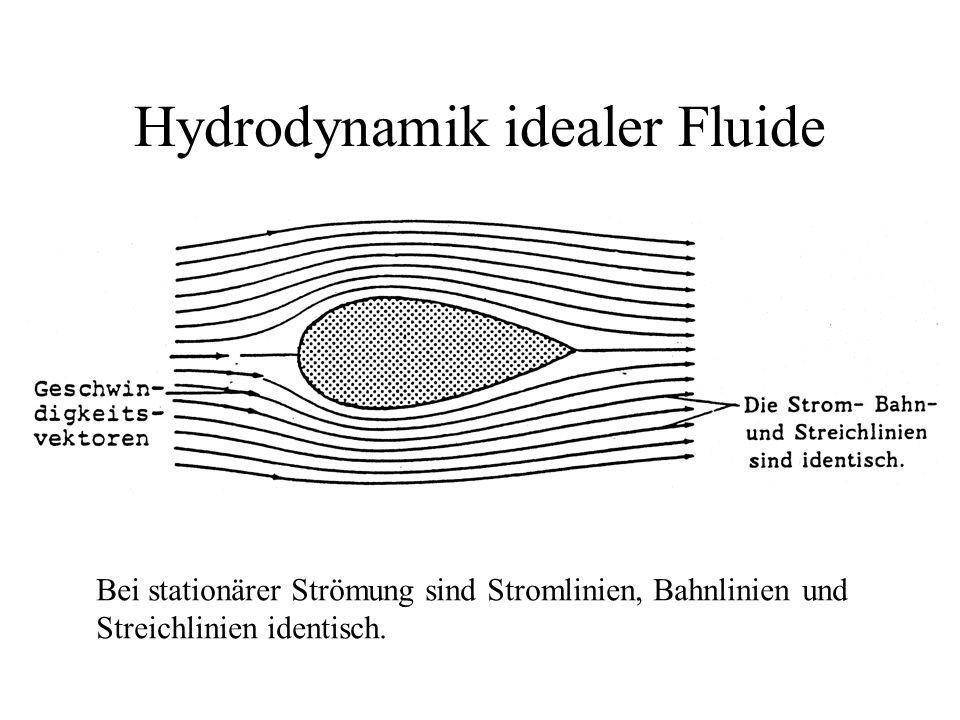 Hydrodynamik idealer Fluide Bei stationärer Strömung sind Stromlinien, Bahnlinien und Streichlinien identisch.