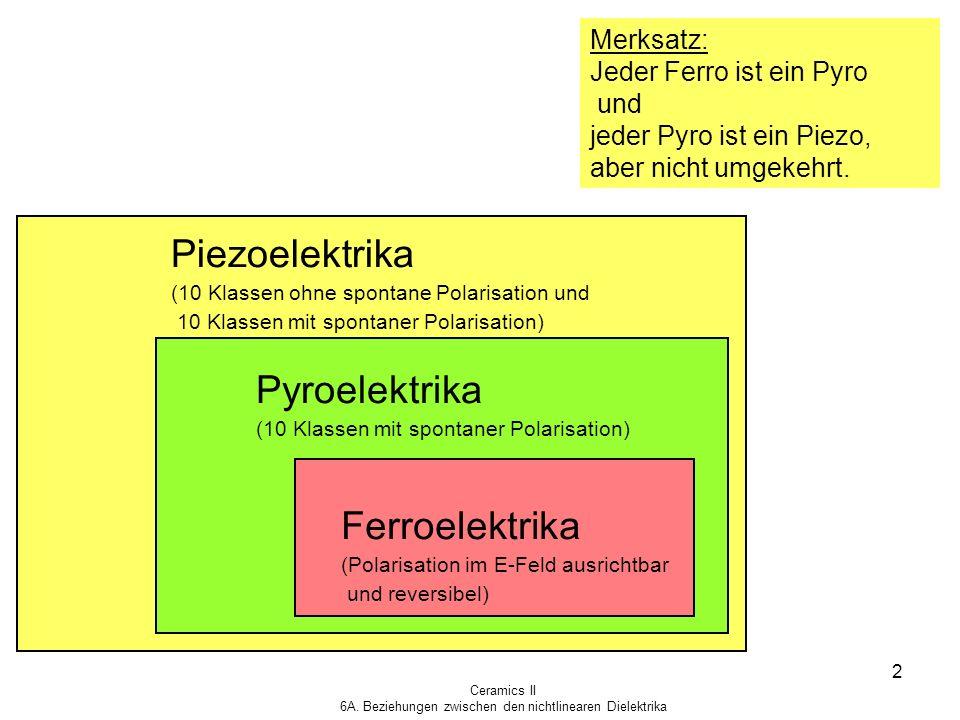 Ceramics II 6A. Beziehungen zwischen den nichtlinearen Dielektrika 2 Piezoelektrika (10 Klassen ohne spontane Polarisation und 10 Klassen mit spontane