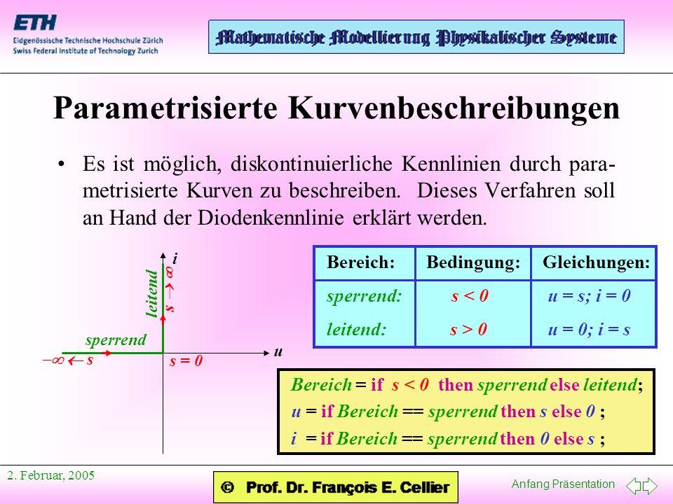 Anfang Präsentation 2.Februar, 2005 Schalter offen: Division durch 0.