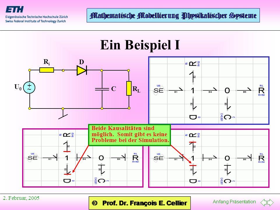 Anfang Präsentation 2. Februar, 2005 Ein Beispiel II
