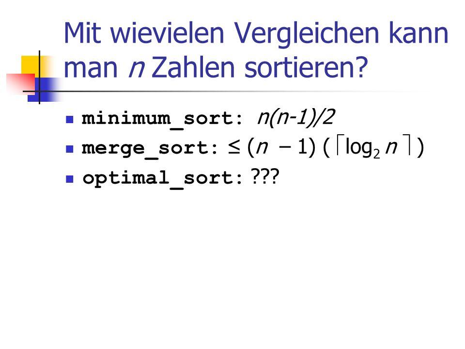 Mit wievielen Vergleichen kann man n Zahlen sortieren? minimum_sort: n(n-1)/2 merge_sort: (n – 1) ( log 2 n ) optimal_sort: ???